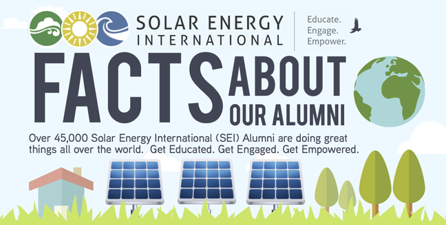 SEI Alumni Facts